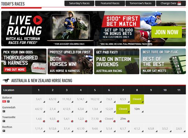 best betting odds australia