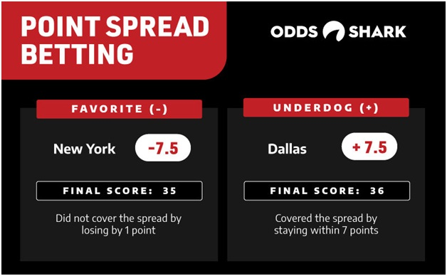 What is spread betting and how does it work in Australia?